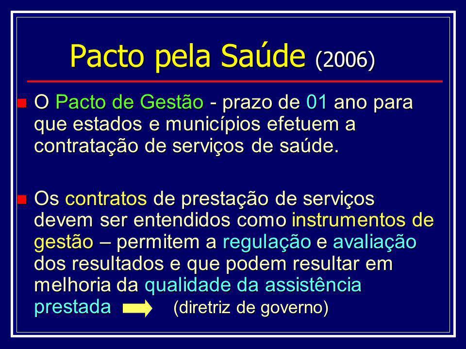 Pacto pela Saúde (2006) O Pacto de Gestão - prazo de 01 ano para que estados e municípios efetuem a contratação de serviços de saúde. O Pacto de Gestã
