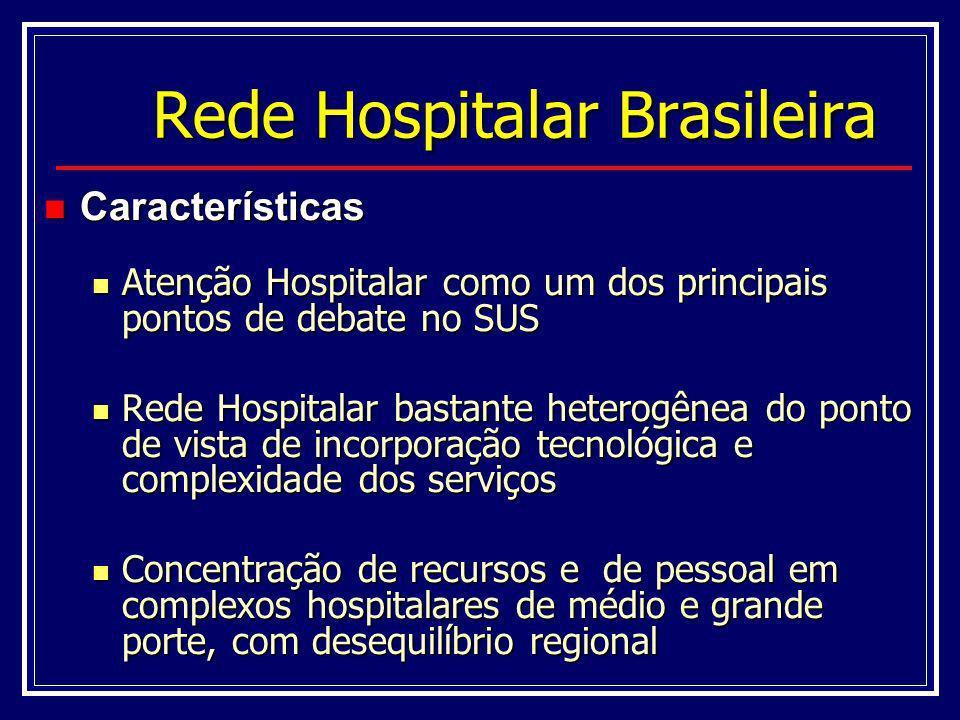 Características Características Atenção Hospitalar como um dos principais pontos de debate no SUS Atenção Hospitalar como um dos principais pontos de
