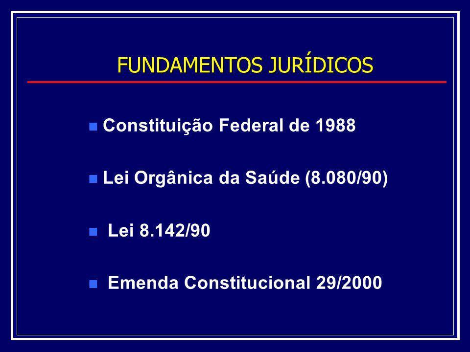 FUNDAMENTOS JURÍDICOS n n Constituição Federal de 1988 n n Lei Orgânica da Saúde (8.080/90) n n Lei 8.142/90 n n Emenda Constitucional 29/2000