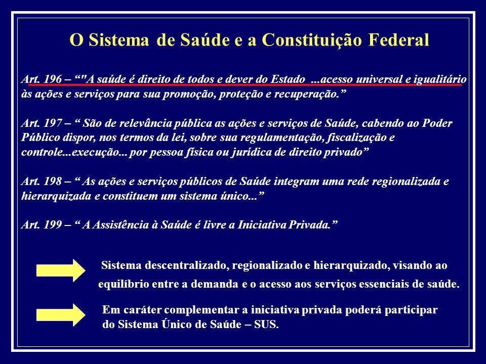 O Sistema de Saúde e a Constituição Federal Art. 196 –