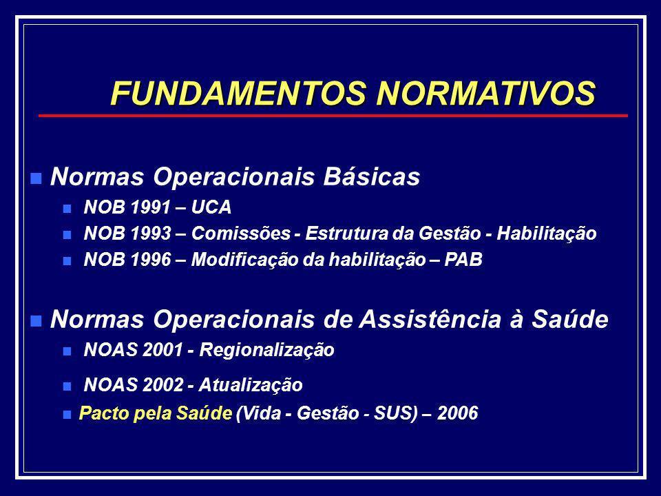 FUNDAMENTOS NORMATIVOS n n Normas Operacionais Básicas n n NOB 1991 – UCA n n NOB 1993 – Comissões - Estrutura da Gestão - Habilitação n n NOB 1996 –