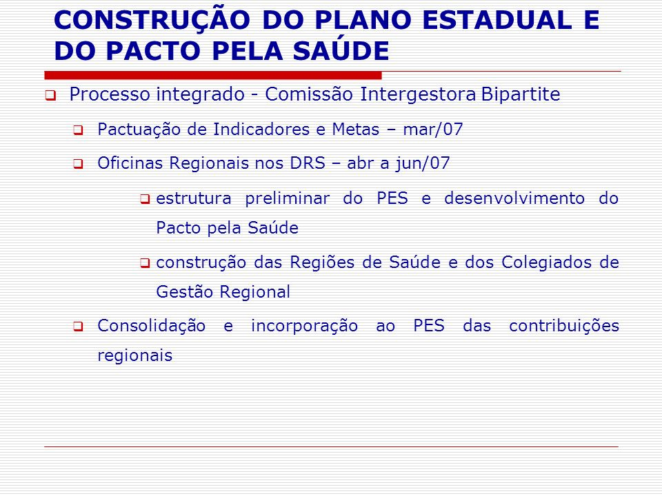 Processo integrado - Comissão Intergestora Bipartite Pactuação de Indicadores e Metas – mar/07 Oficinas Regionais nos DRS – abr a jun/07 estrutura pre