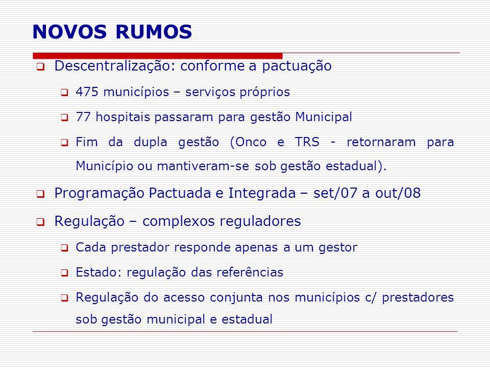 Descentralização: conforme a pactuação 475 municípios – serviços próprios 77 hospitais passaram para gestão Municipal Fim da dupla gestão (Onco e TRS