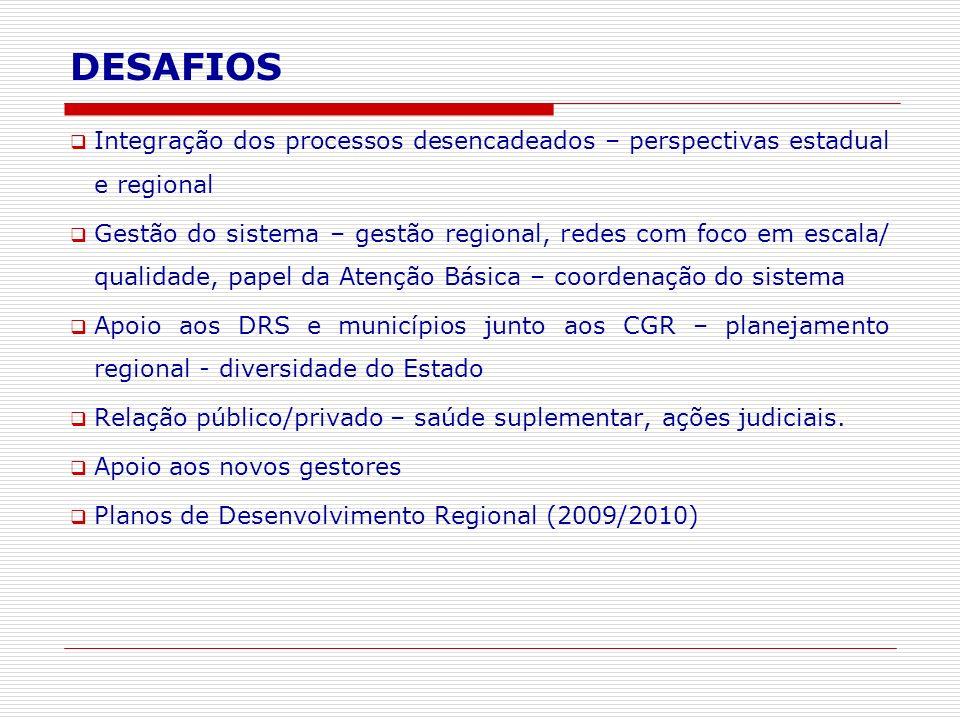 DESAFIOS Integração dos processos desencadeados – perspectivas estadual e regional Gestão do sistema – gestão regional, redes com foco em escala/ qual