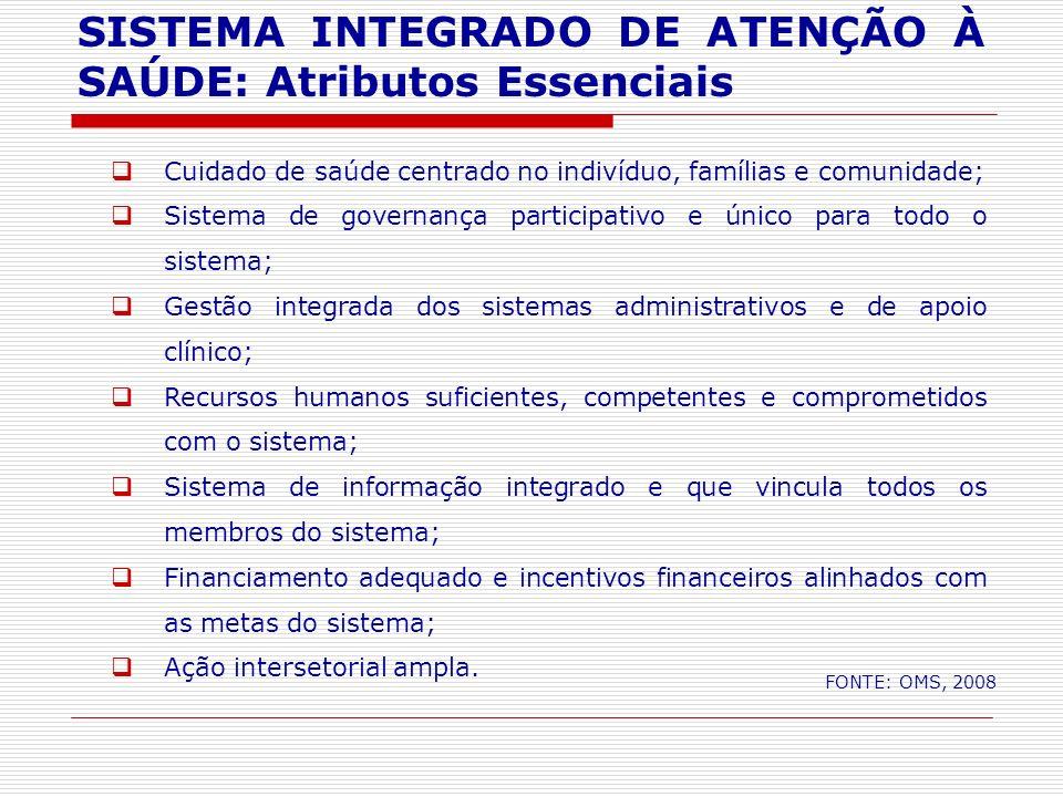 Cuidado de saúde centrado no indivíduo, famílias e comunidade; Sistema de governança participativo e único para todo o sistema; Gestão integrada dos s