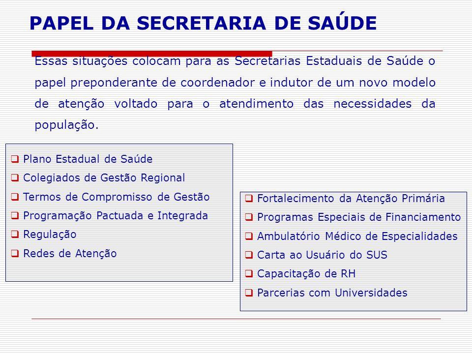 PAPEL DA SECRETARIA DE SAÚDE Essas situações colocam para as Secretarias Estaduais de Saúde o papel preponderante de coordenador e indutor de um novo