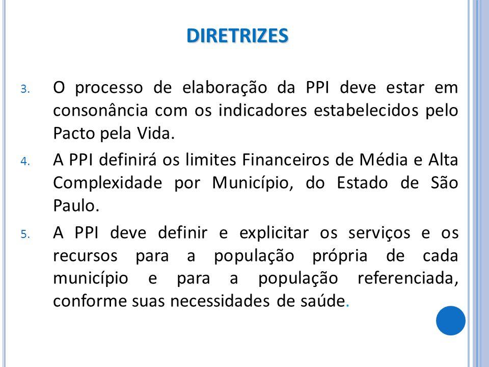 DIRETRIZES 3. O processo de elaboração da PPI deve estar em consonância com os indicadores estabelecidos pelo Pacto pela Vida. 4. A PPI definirá os li