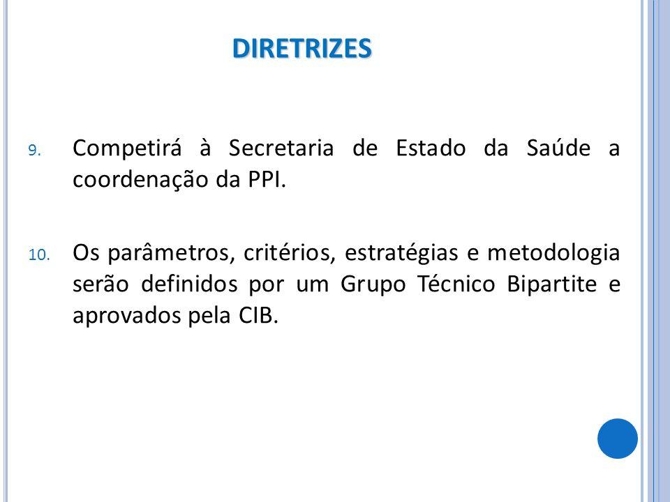 DIRETRIZES 9. Competirá à Secretaria de Estado da Saúde a coordenação da PPI. 10. Os parâmetros, critérios, estratégias e metodologia serão definidos