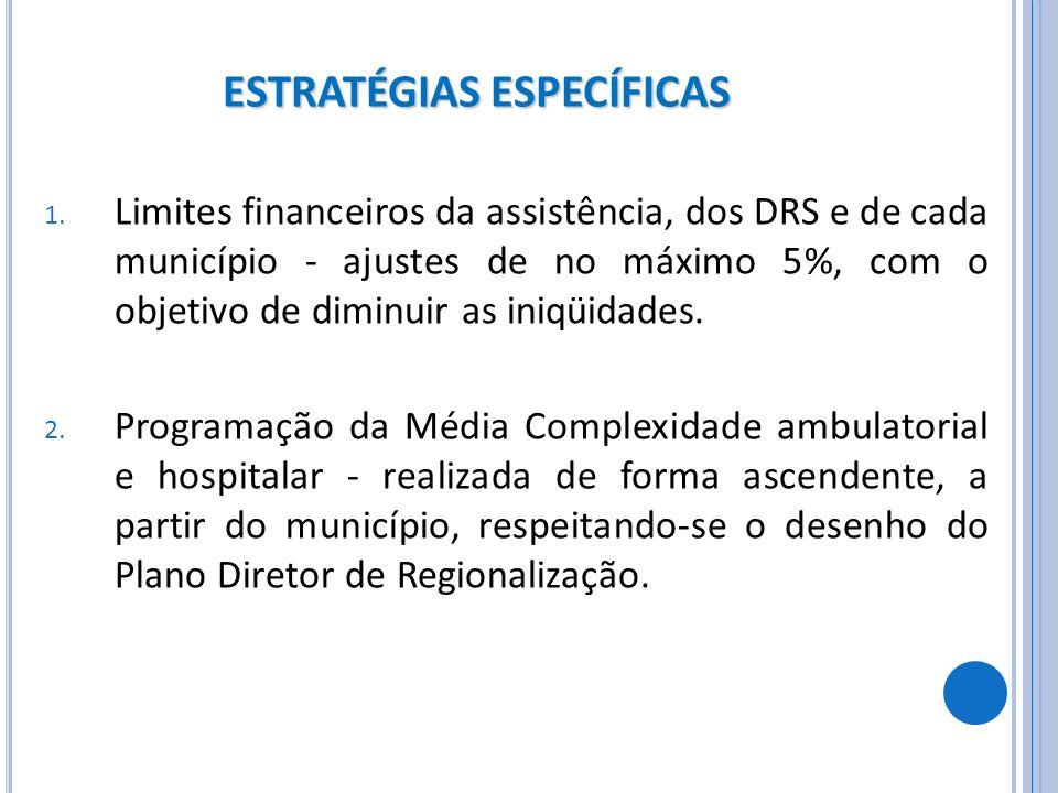 ESTRATÉGIAS ESPECÍFICAS 1. Limites financeiros da assistência, dos DRS e de cada município - ajustes de no máximo 5%, com o objetivo de diminuir as in