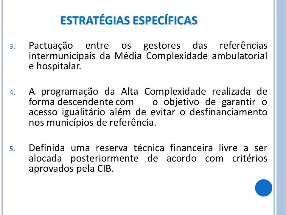 ESTRATÉGIAS ESPECÍFICAS 3. Pactuação entre os gestores das referências intermunicipais da Média Complexidade ambulatorial e hospitalar. 4. A programaç