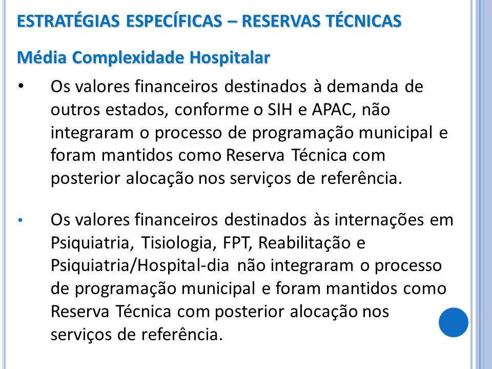 ESTRATÉGIAS ESPECÍFICAS – RESERVAS TÉCNICAS Média Complexidade Hospitalar Os valores financeiros destinados à demanda de outros estados, conforme o SI