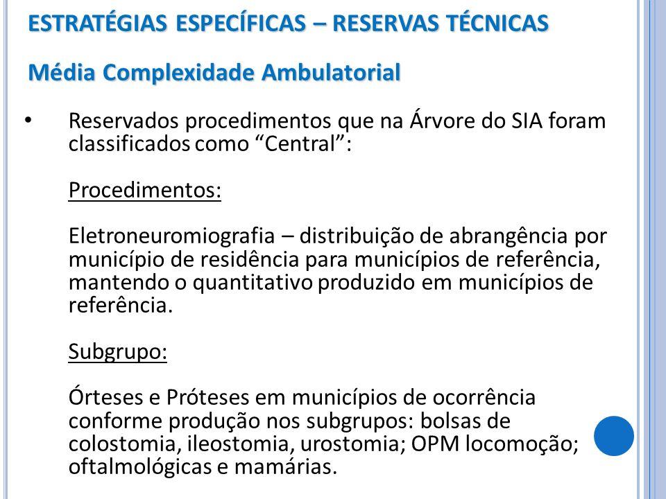 ESTRATÉGIAS ESPECÍFICAS – RESERVAS TÉCNICAS Média Complexidade Ambulatorial Reservados procedimentos que na Árvore do SIA foram classificados como Cen