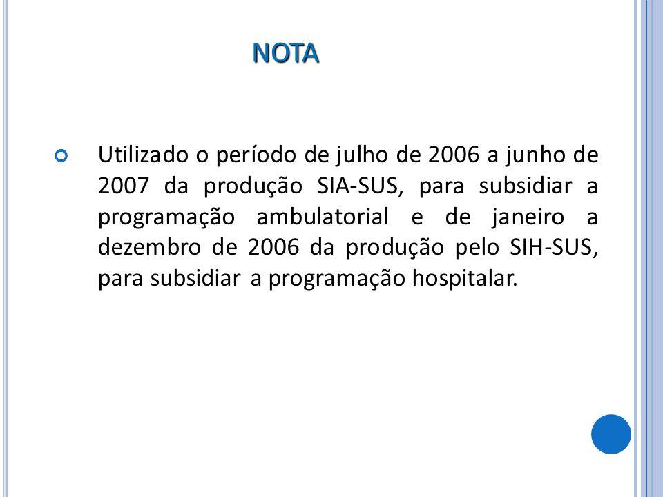 NOTA Utilizado o período de julho de 2006 a junho de 2007 da produção SIA-SUS, para subsidiar a programação ambulatorial e de janeiro a dezembro de 20