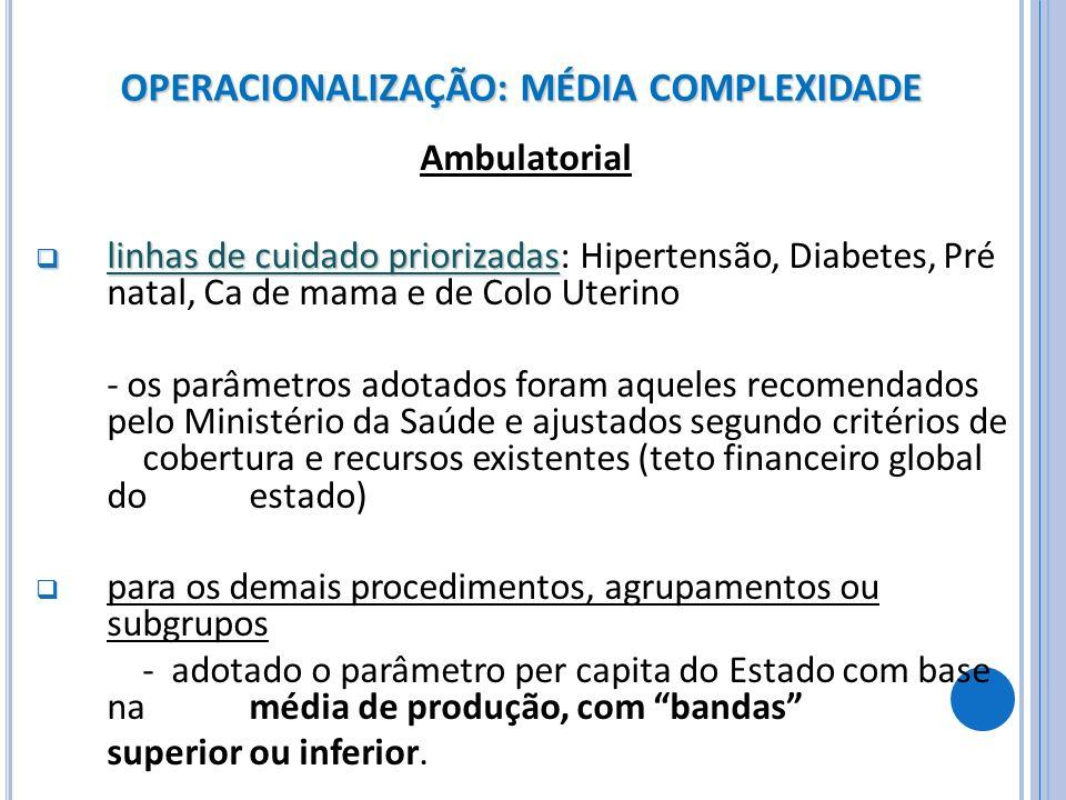 OPERACIONALIZAÇÃO: MÉDIA COMPLEXIDADE Ambulatorial linhas de cuidado priorizadas linhas de cuidado priorizadas: Hipertensão, Diabetes, Pré natal, Ca d