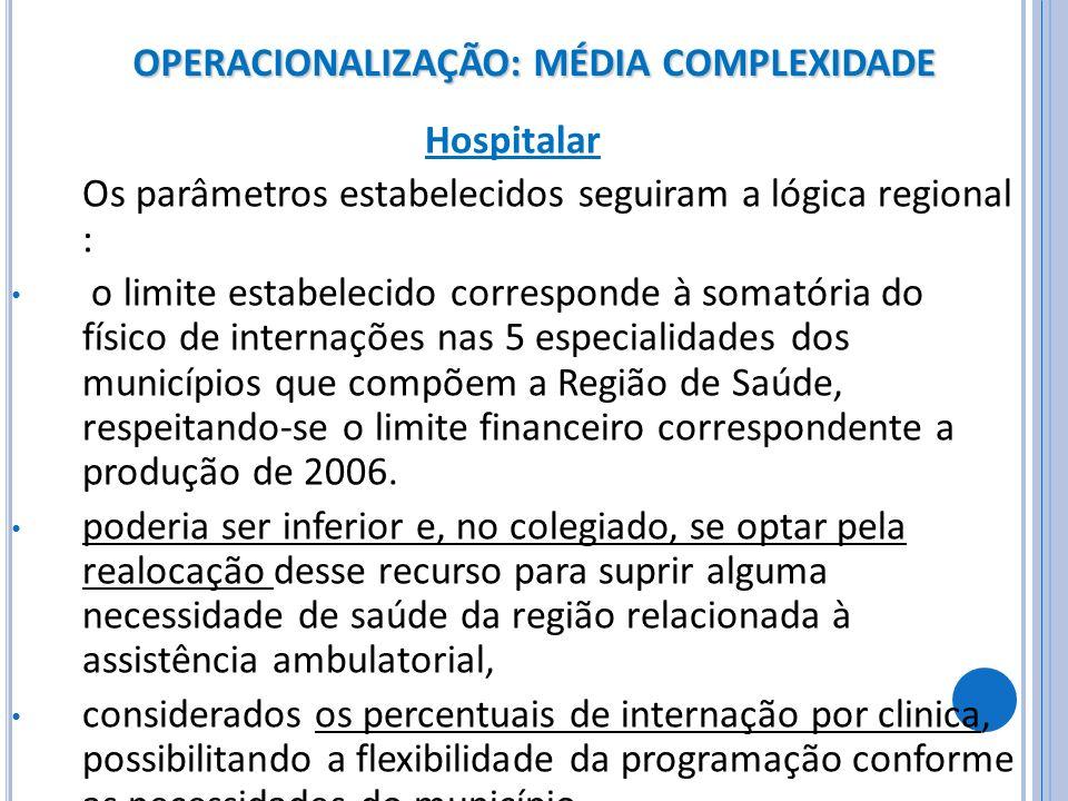 OPERACIONALIZAÇÃO: MÉDIA COMPLEXIDADE Hospitalar Os parâmetros estabelecidos seguiram a lógica regional : o limite estabelecido corresponde à somatóri