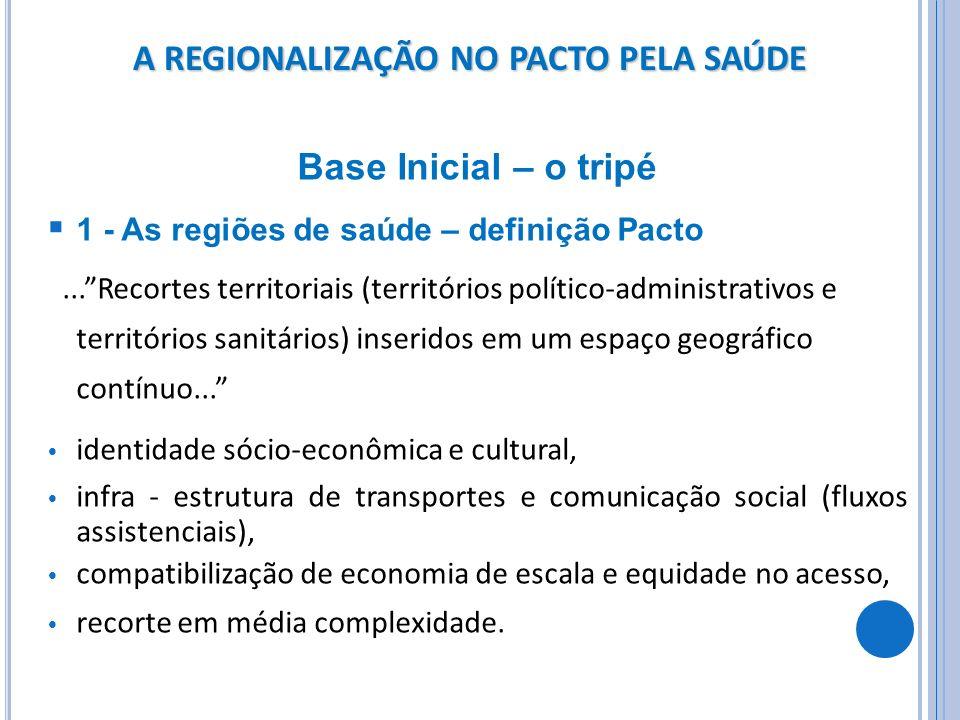 Base Inicial – o tripé 1 - As regiões de saúde – definição Pacto...Recortes territoriais (territórios político-administrativos e territórios sanitário