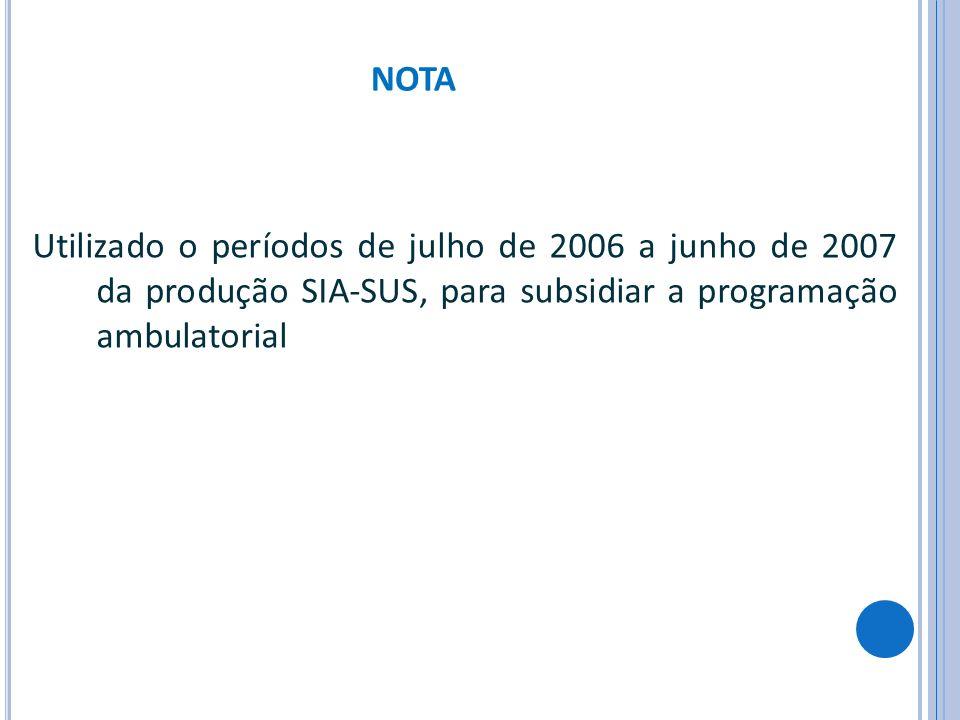 NOTA Utilizado o períodos de julho de 2006 a junho de 2007 da produção SIA-SUS, para subsidiar a programação ambulatorial