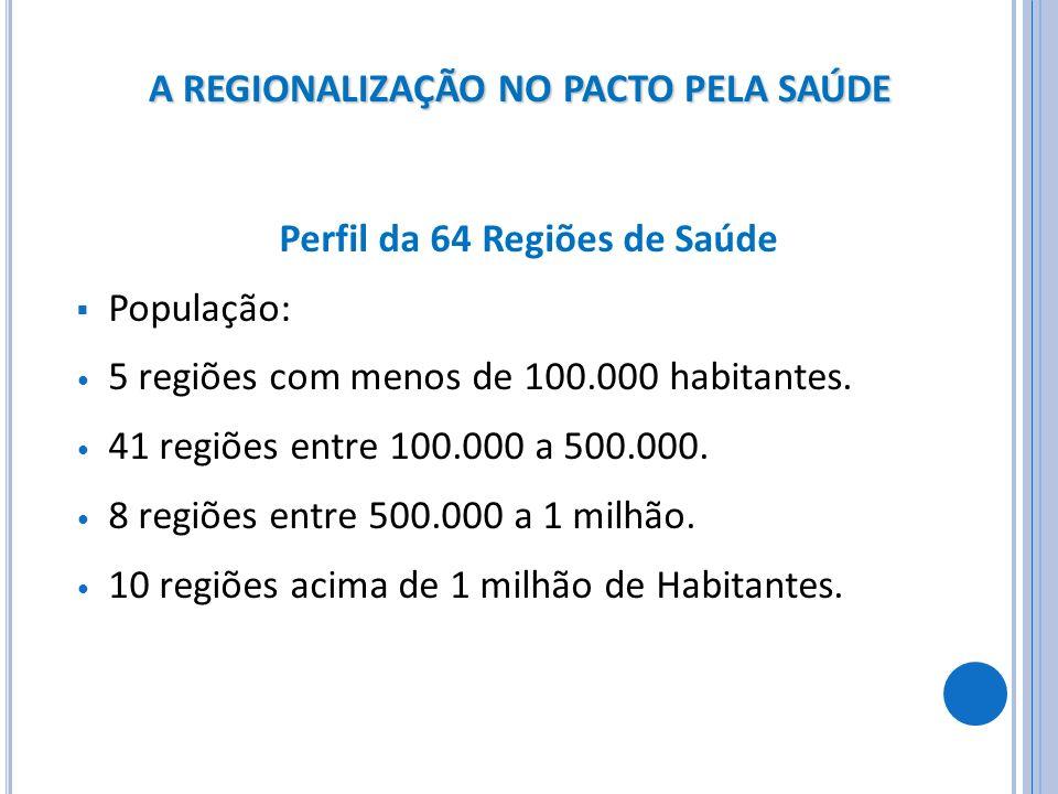 Perfil da 64 Regiões de Saúde População: 5 regiões com menos de 100.000 habitantes. 41 regiões entre 100.000 a 500.000. 8 regiões entre 500.000 a 1 mi