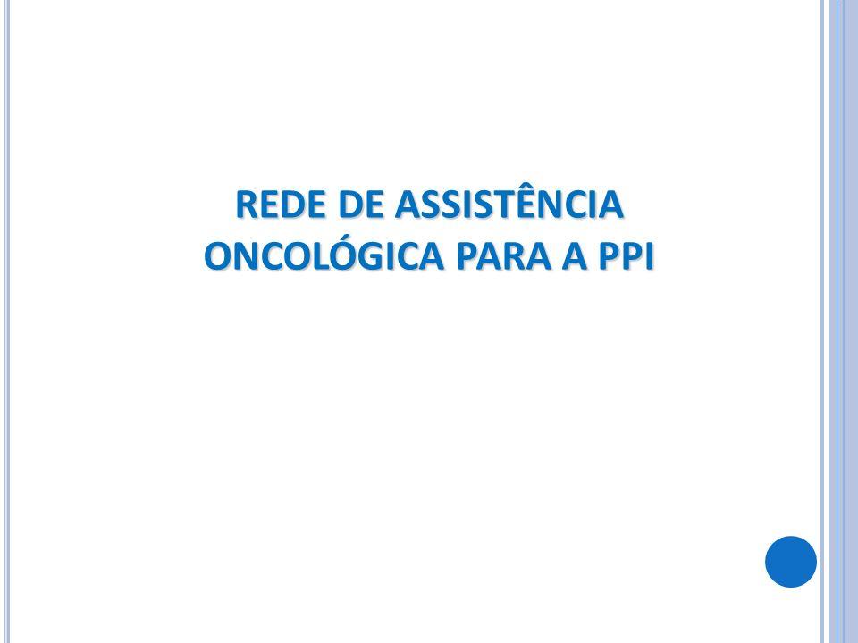 REDE DE ASSISTÊNCIA ONCOLÓGICA PARA A PPI
