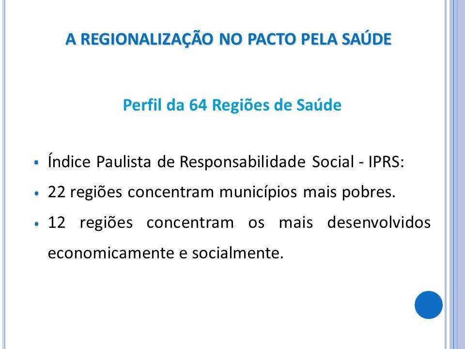 Perfil da 64 Regiões de Saúde Índice Paulista de Responsabilidade Social - IPRS: 22 regiões concentram municípios mais pobres. 12 regiões concentram o