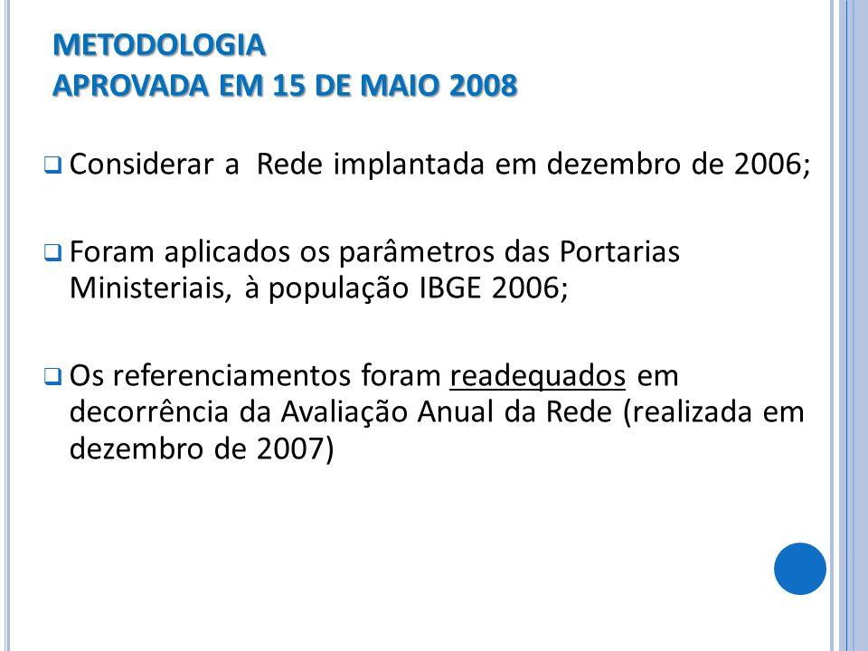 METODOLOGIA APROVADA EM 15 DE MAIO 2008 Considerar a Rede implantada em dezembro de 2006; Foram aplicados os parâmetros das Portarias Ministeriais, à