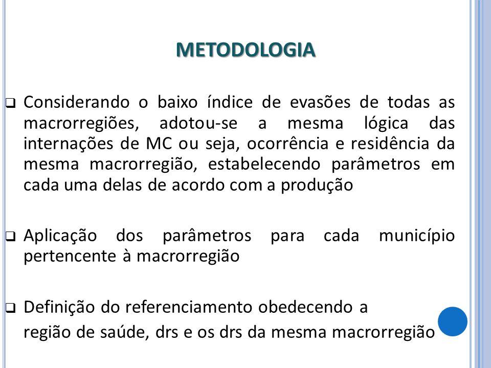 Considerando o baixo índice de evasões de todas as macrorregiões, adotou-se a mesma lógica das internações de MC ou seja, ocorrência e residência da m