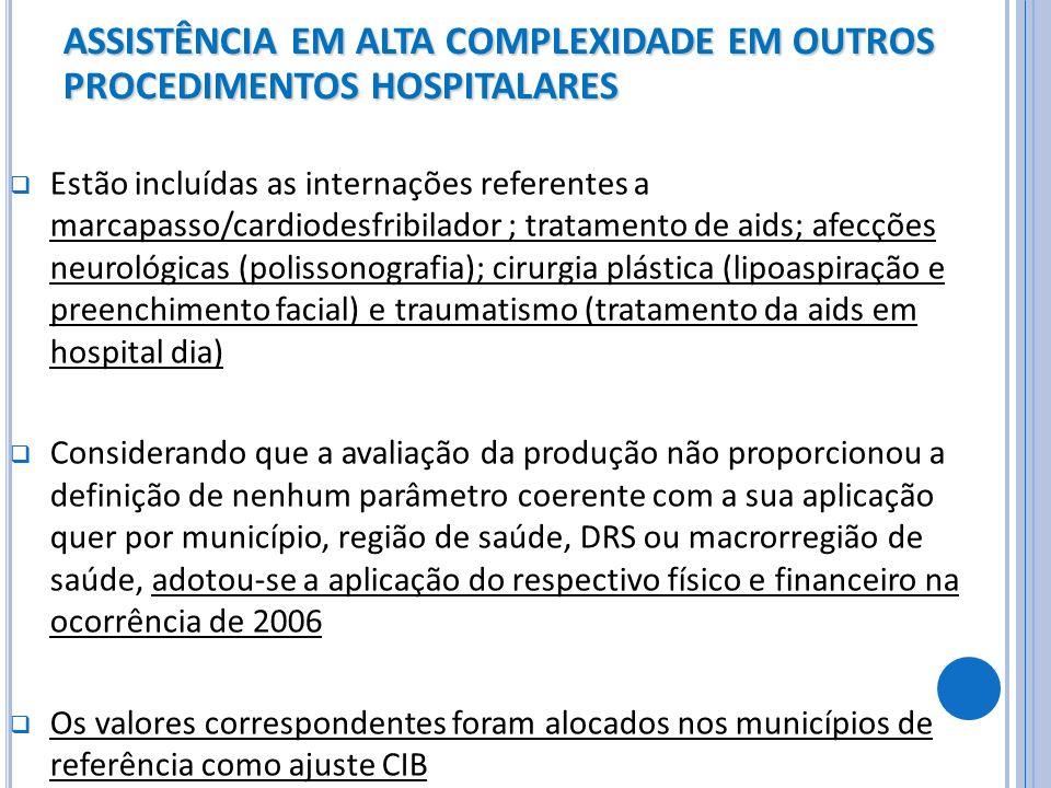 ASSISTÊNCIA EM ALTA COMPLEXIDADE EM OUTROS PROCEDIMENTOS HOSPITALARES Estão incluídas as internações referentes a marcapasso/cardiodesfribilador ; tra