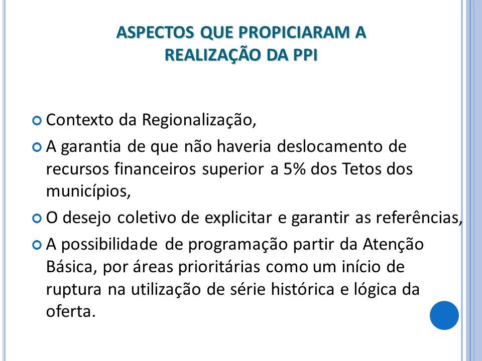 ASPECTOS QUE PROPICIARAM A REALIZAÇÃO DA PPI Contexto da Regionalização, A garantia de que não haveria deslocamento de recursos financeiros superior a