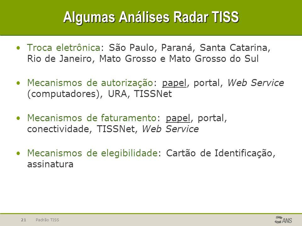 Padrão TISS21 Algumas Análises Radar TISS Troca eletrônica: São Paulo, Paraná, Santa Catarina, Rio de Janeiro, Mato Grosso e Mato Grosso do Sul Mecanismos de autorização: papel, portal, Web Service (computadores), URA, TISSNet Mecanismos de faturamento: papel, portal, conectividade, TISSNet, Web Service Mecanismos de elegibilidade: Cartão de Identificação, assinatura