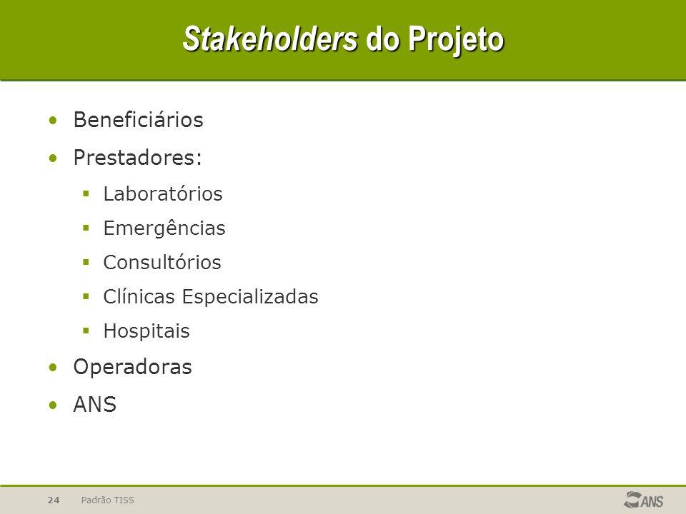 Padrão TISS24 Stakeholders do Projeto Beneficiários Prestadores: Laboratórios Emergências Consultórios Clínicas Especializadas Hospitais Operadoras ANS