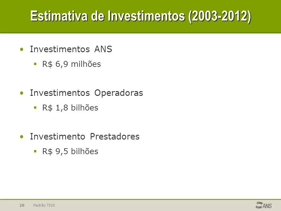 Padrão TISS28 Estimativa de Investimentos (2003-2012) Investimentos ANS R$ 6,9 milhões Investimentos Operadoras R$ 1,8 bilhões Investimento Prestadores R$ 9,5 bilhões
