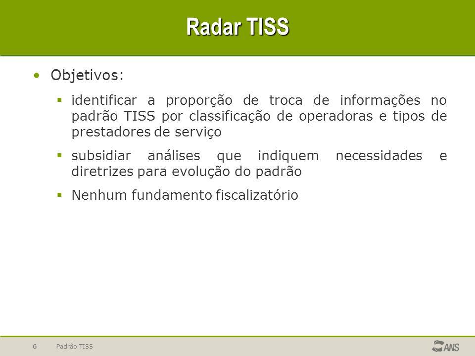 Padrão TISS6 Radar TISS Objetivos: identificar a proporção de troca de informações no padrão TISS por classificação de operadoras e tipos de prestadores de serviço subsidiar análises que indiquem necessidades e diretrizes para evolução do padrão Nenhum fundamento fiscalizatório