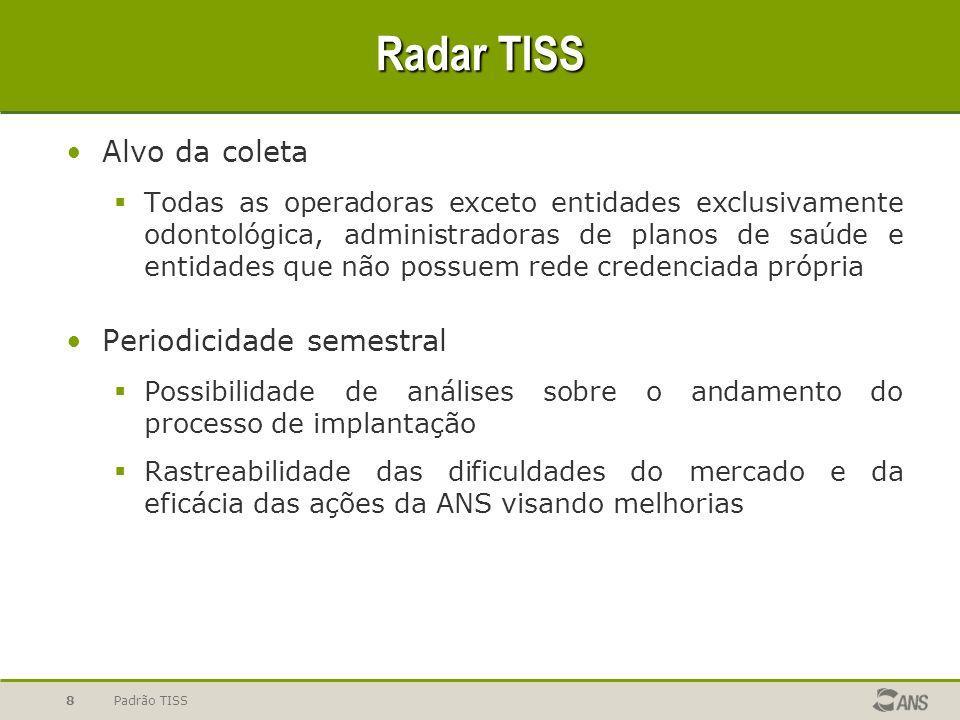 Padrão TISS9 Radar TISS – Percentual de participação de operadoras por classificação