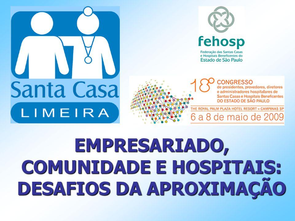 POSICIONAMENTO DA SANTA CASA DE LIMEIRA SANTA CASA DE LIMEIRA 150 Km de São Paulo Referência Primária para 4 Municípios; 1.400.000 Habitantes na DRS; 5.000.000 para algumas especialidades 2 Hospitais Exclusivo Convênios 2 Hospitais SUS/Convênios.