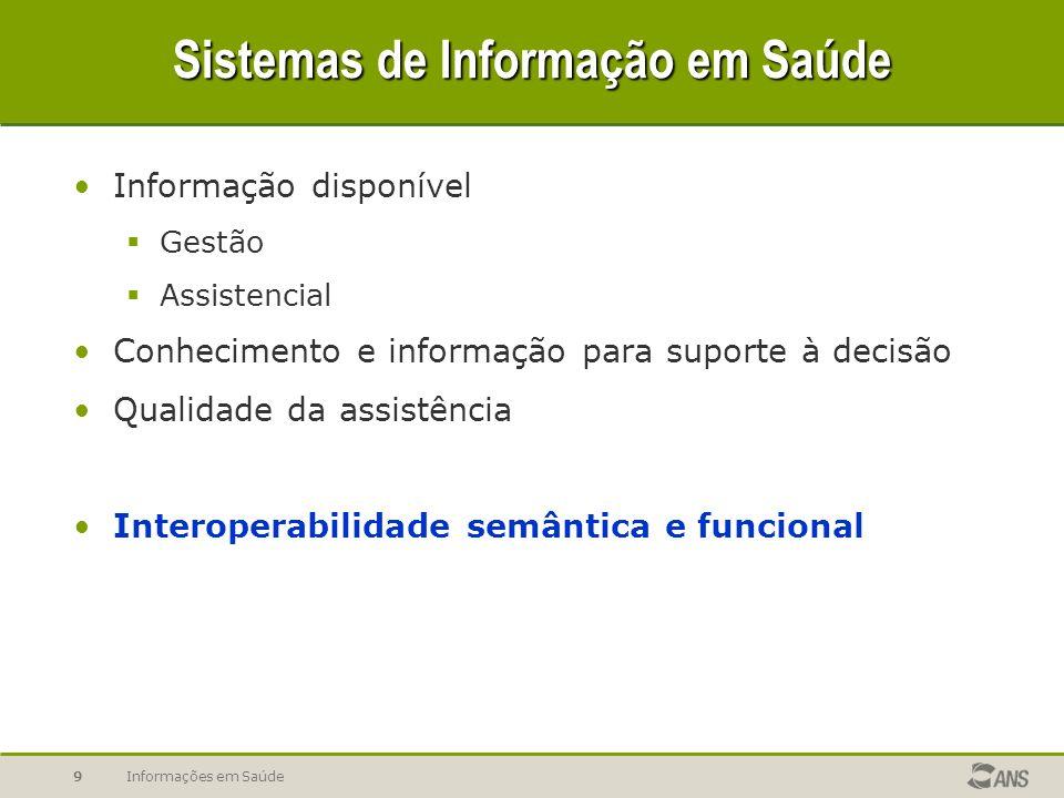 Informações em Saúde9 Sistemas de Informação em Saúde Informação disponível Gestão Assistencial Conhecimento e informação para suporte à decisão Qualidade da assistência Interoperabilidade semântica e funcional