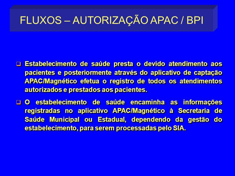 Estabelecimento de saúde presta o devido atendimento aos pacientes e posteriormente através do aplicativo de captação APAC/Magnético efetua o registro