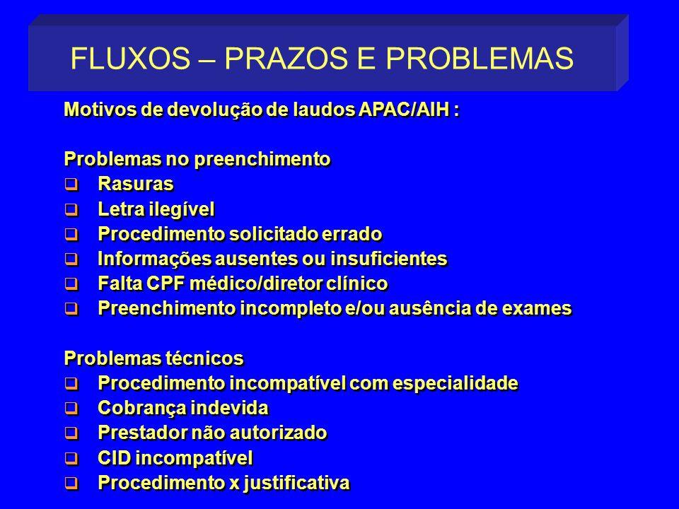 Motivos de devolução de laudos APAC/AIH : Problemas no preenchimento Rasuras Letra ilegível Procedimento solicitado errado Informações ausentes ou ins
