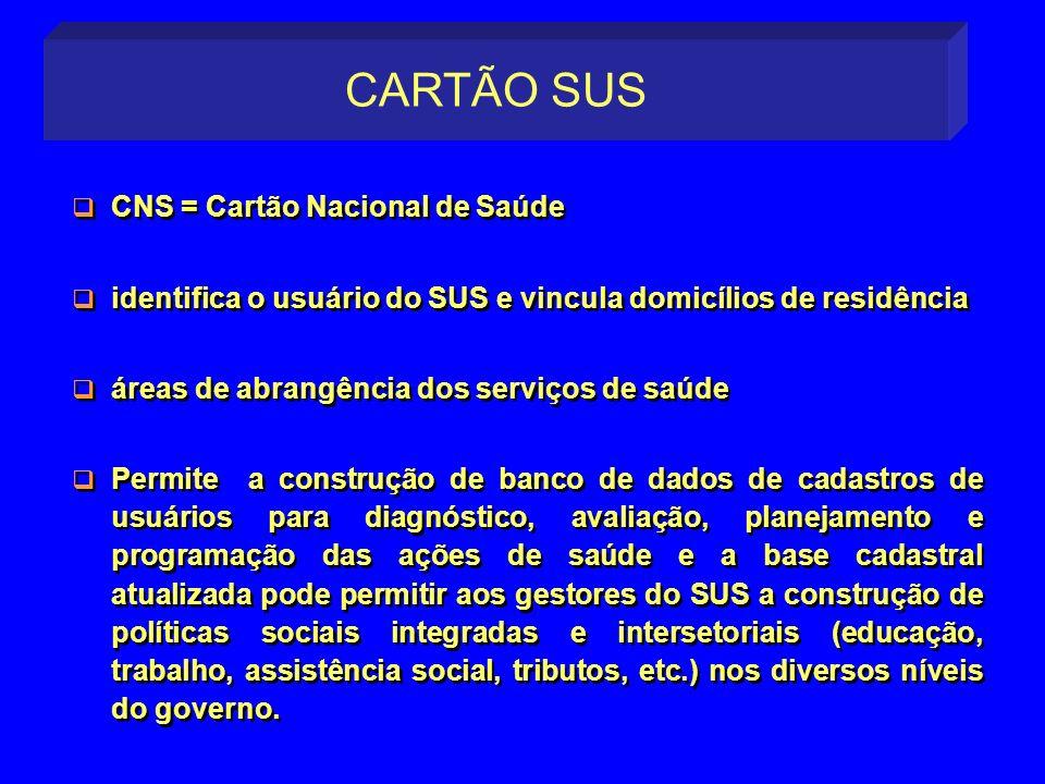 CARTÃO SUS CNS = Cartão Nacional de Saúde identifica o usuário do SUS e vincula domicílios de residência áreas de abrangência dos serviços de saúde Pe