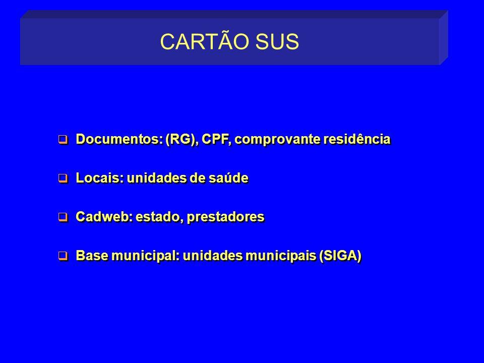 CARTÃO SUS Documentos: (RG), CPF, comprovante residência Locais: unidades de saúde Cadweb: estado, prestadores Base municipal: unidades municipais (SI