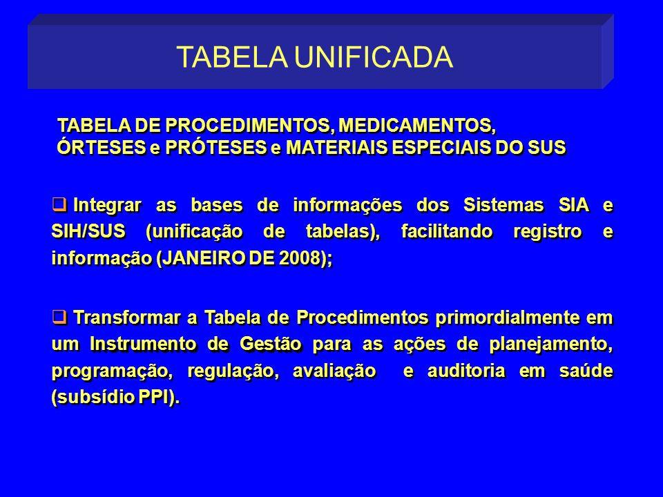 Integrar as bases de informações dos Sistemas SIA e SIH/SUS (unificação de tabelas), facilitando registro e informação (JANEIRO DE 2008); Instrumento