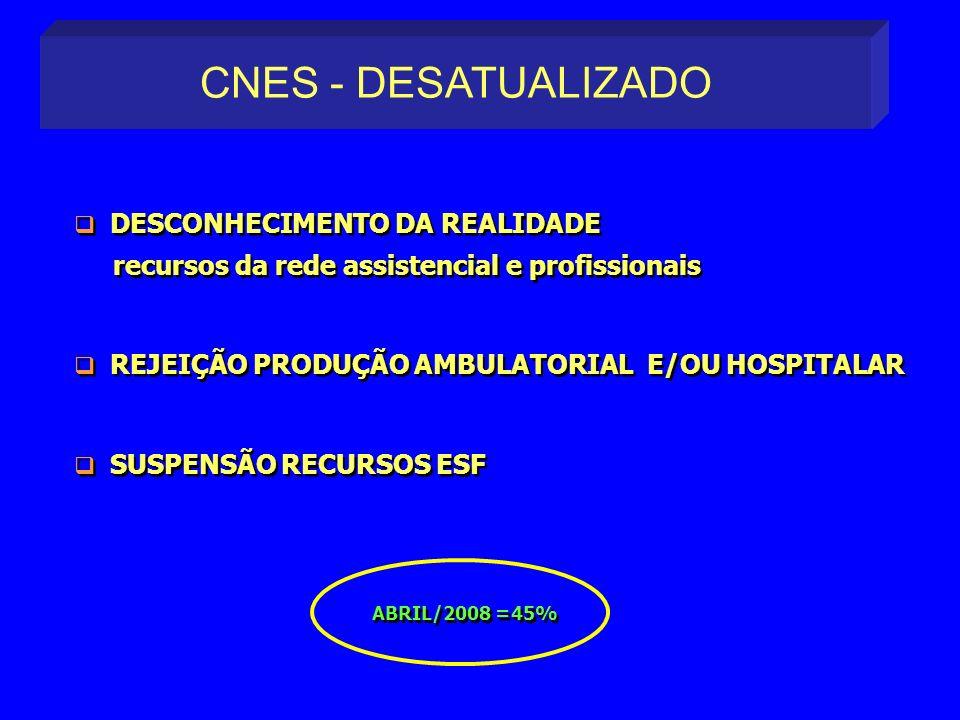 IMPLEMENTA Ç ÕES DESCONHECIMENTO DA REALIDADE recursos da rede assistencial e profissionais REJEIÇÃO PRODUÇÃO AMBULATORIAL E/OU HOSPITALAR SUSPENSÃO R