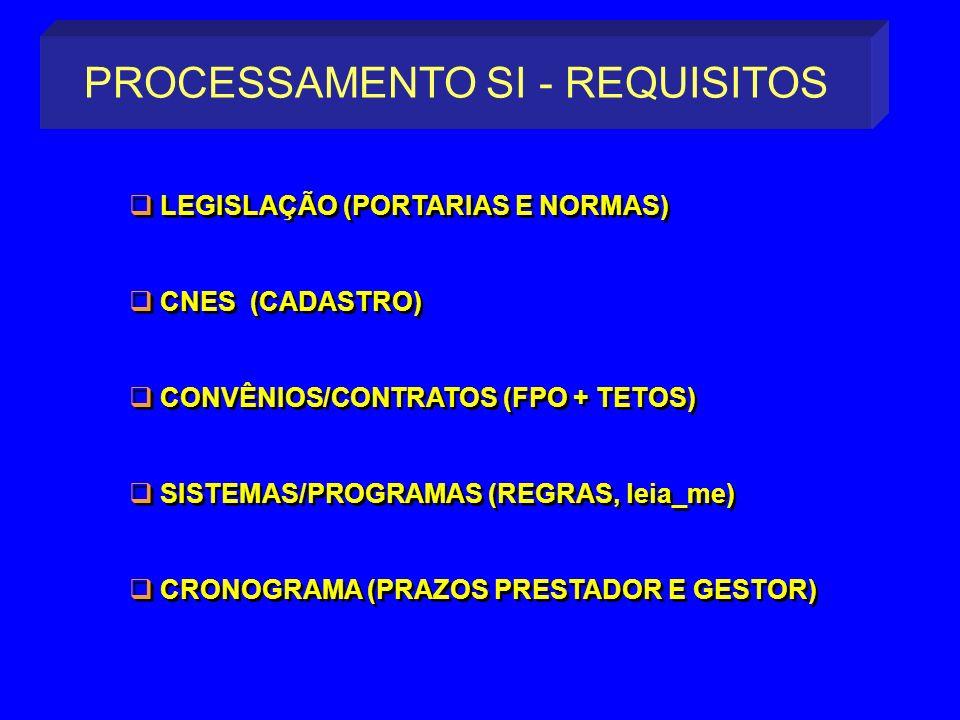 PROCESSAMENTO SI - REQUISITOS LEGISLAÇÃO (PORTARIAS E NORMAS) CNES (CADASTRO) CONVÊNIOS/CONTRATOS (FPO + TETOS) SISTEMAS/PROGRAMAS (REGRAS, leia_me) C