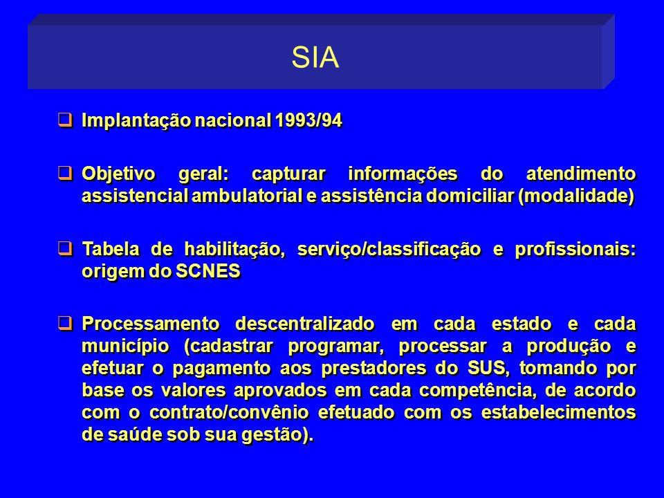 Implantação nacional 1993/94 Objetivo geral: capturar informações do atendimento assistencial ambulatorial e assistência domiciliar (modalidade) Tabel
