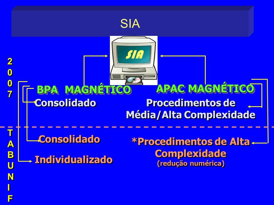 SIA TABUNIFTABUNIF TABUNIFTABUNIF APAC MAGNÉTICO BPA MAGNÉTICO Consolidado Individualizado Procedimentos de Média/Alta Complexidade 20072007 20072007