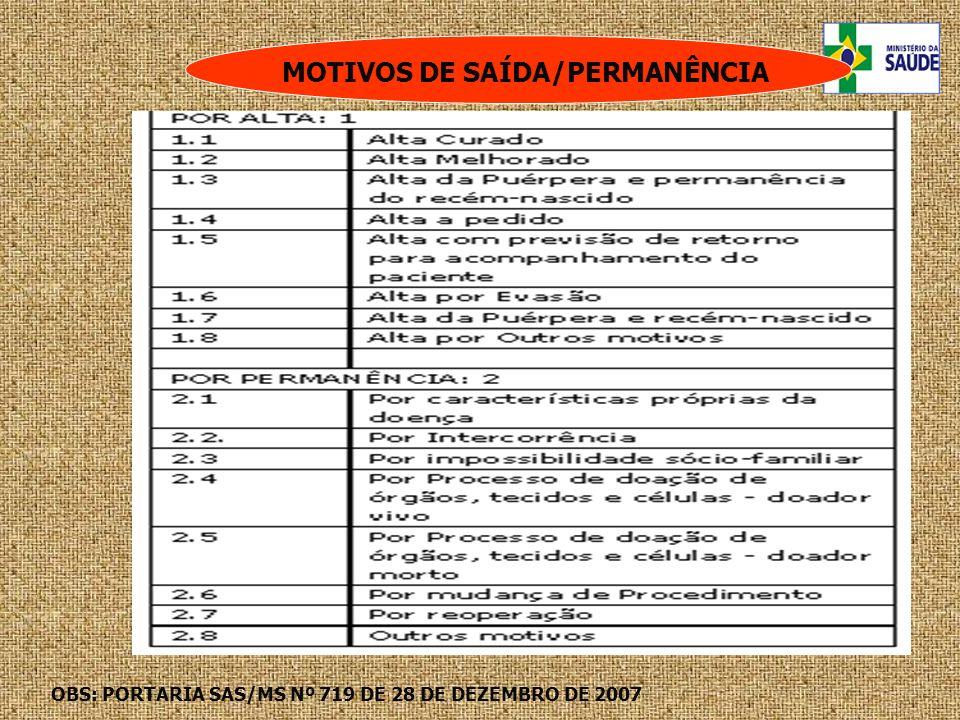 MOTIVOS DE SAÍDA/PERMANÊNCIA OBS: PORTARIA SAS/MS Nº 719 DE 28 DE DEZEMBRO DE 2007