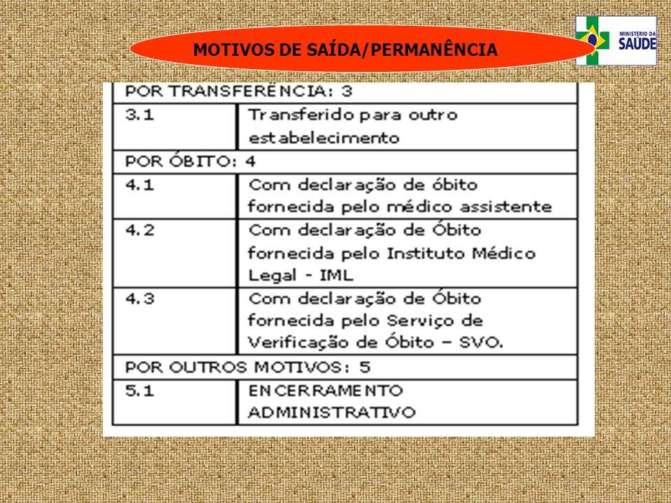 MOTIVOS DE SAÍDA/PERMANÊNCIA