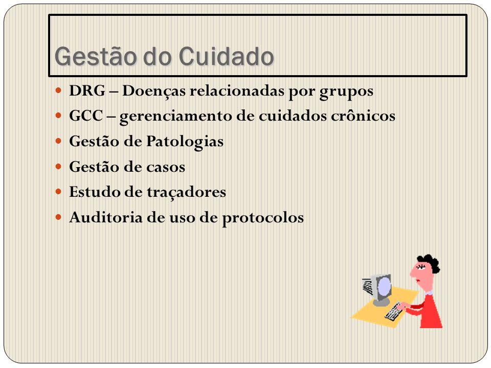 DRG – Doenças relacionadas por grupos GCC – gerenciamento de cuidados crônicos Gestão de Patologias Gestão de casos Estudo de traçadores Auditoria de