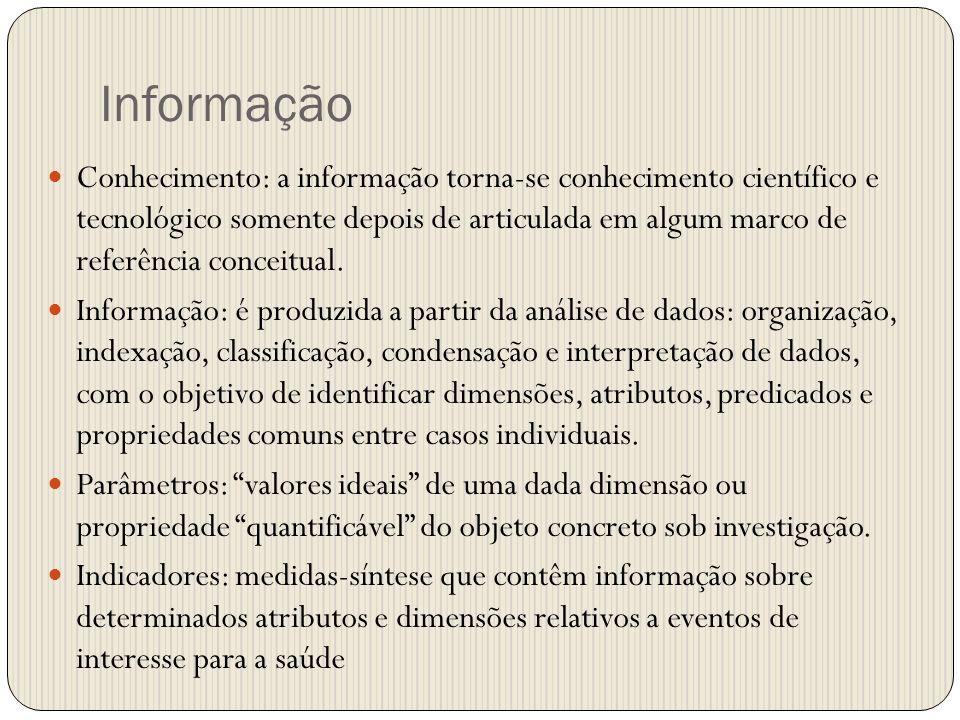 Informação Conhecimento: a informação torna-se conhecimento científico e tecnológico somente depois de articulada em algum marco de referência conceit