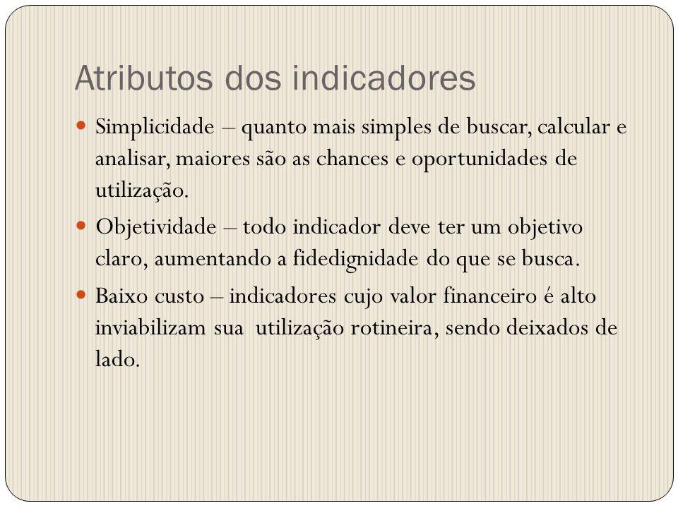 Atributos dos indicadores Simplicidade – quanto mais simples de buscar, calcular e analisar, maiores são as chances e oportunidades de utilização. Obj
