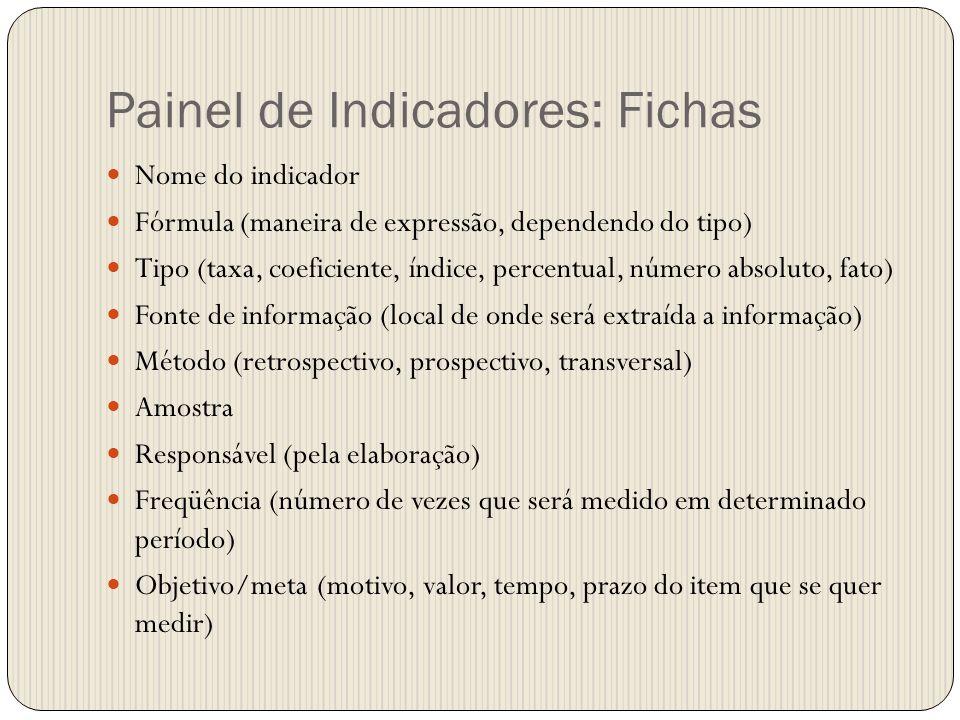 Painel de Indicadores: Fichas Nome do indicador Fórmula (maneira de expressão, dependendo do tipo) Tipo (taxa, coeficiente, índice, percentual, número